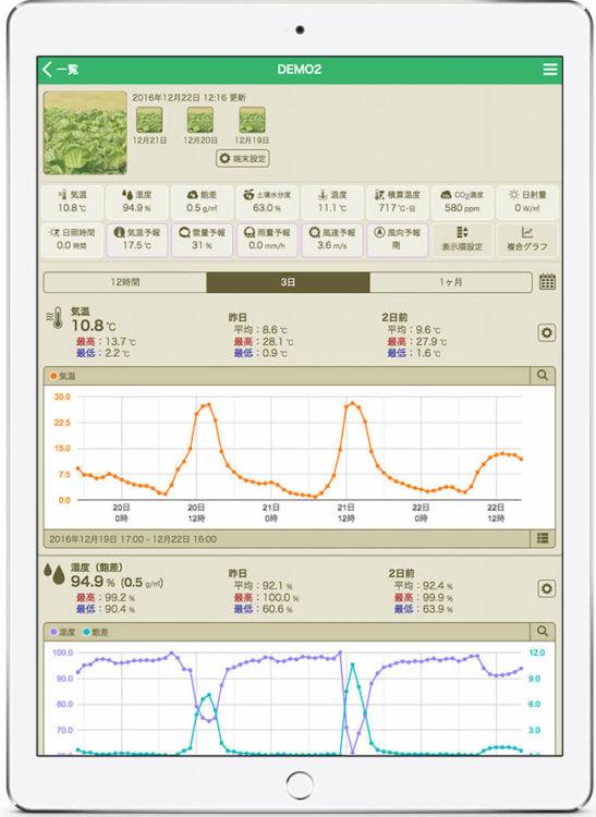 環境データをリアルタイムに把握できる「みどりモニタ」アプリ