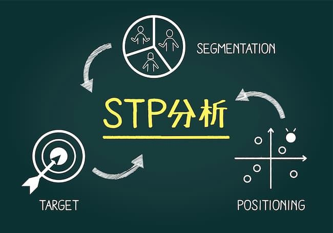 STP分析 Segmentation Targeting Positioning