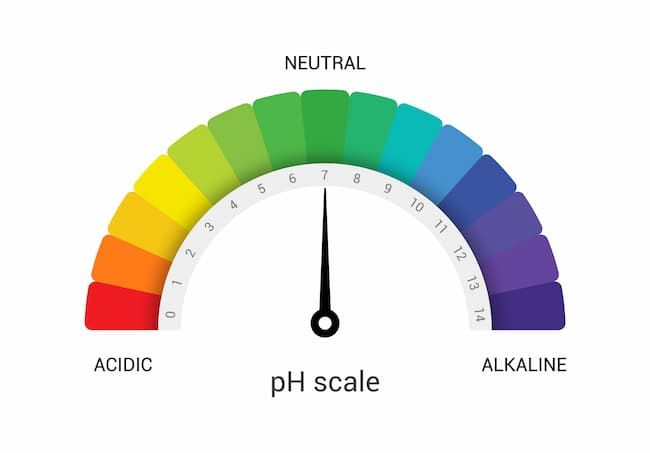 pHスケール