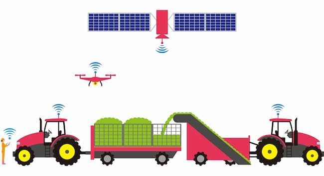 農機のロボット化のイメージ