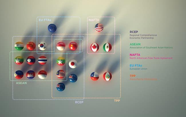 TPPやRCEPに代表される自由貿易の波