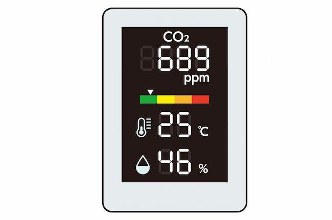 二酸化炭素濃度 温度 湿度
